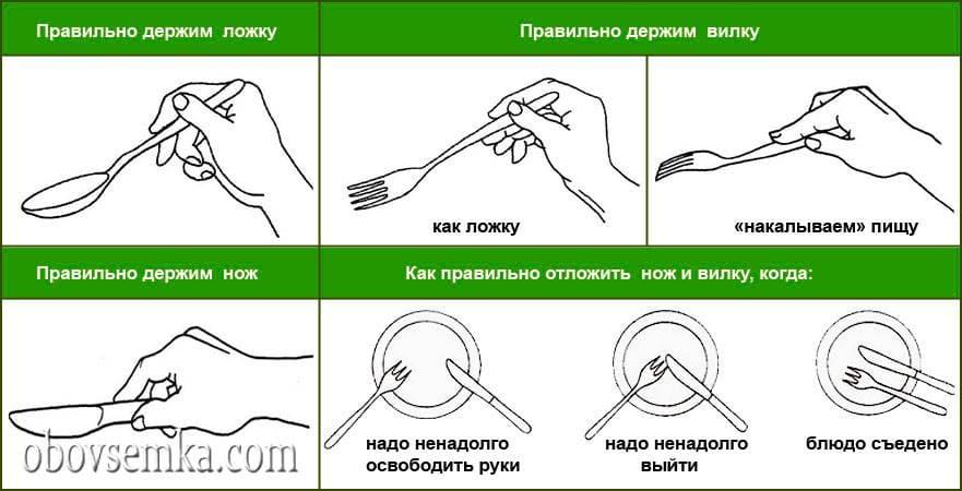 Как держать руки для